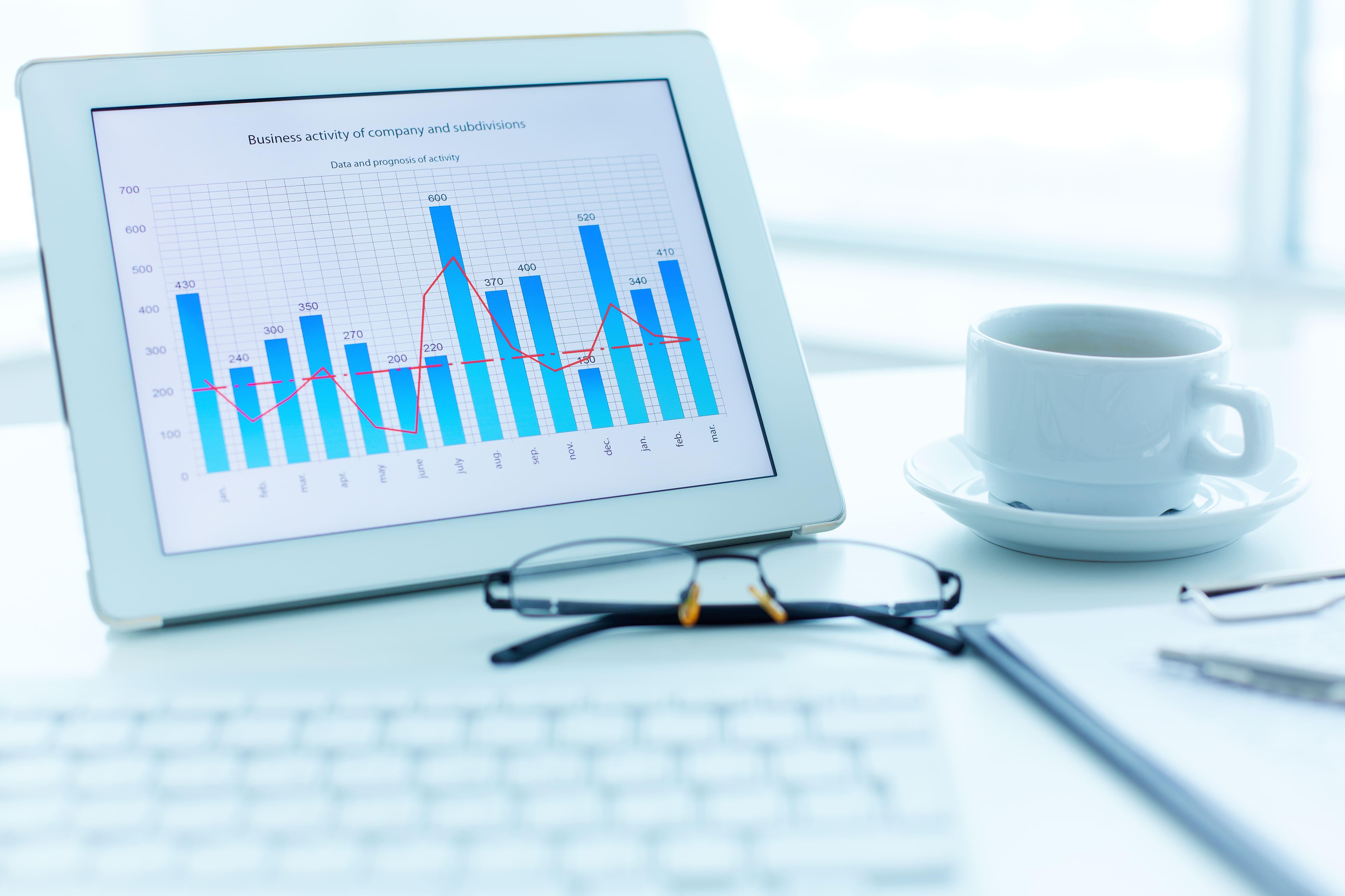 Lucro das empresas de capital aberto cresceu 10,6% no terceiro trimestre