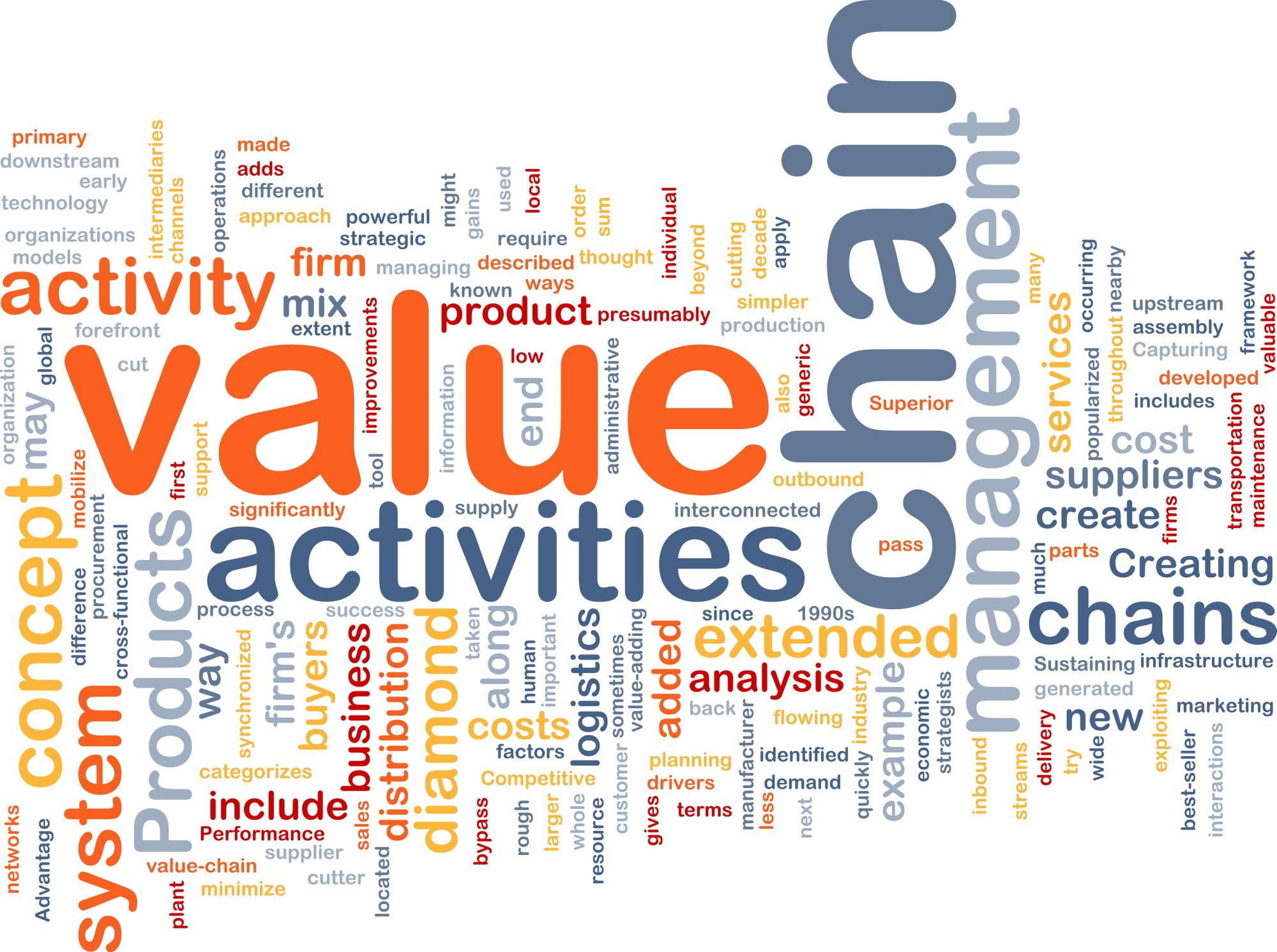 Você Sabe o Que é uma Cadeia de Valor?